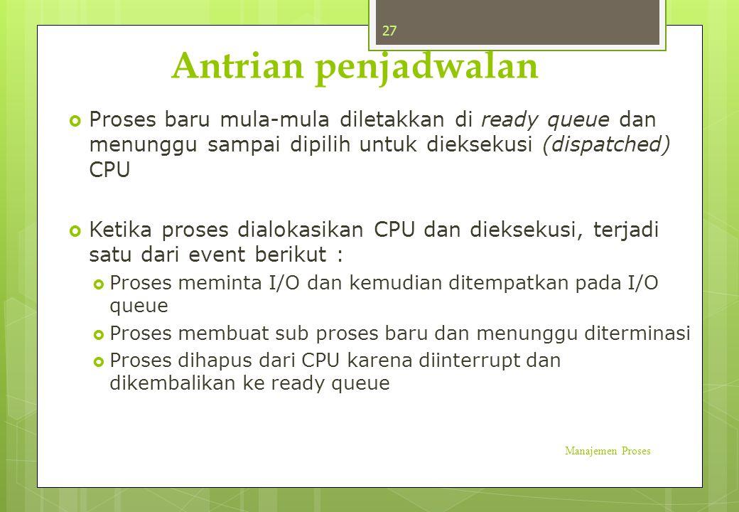 Antrian penjadwalan  Proses baru mula-mula diletakkan di ready queue dan menunggu sampai dipilih untuk dieksekusi (dispatched) CPU  Ketika proses di
