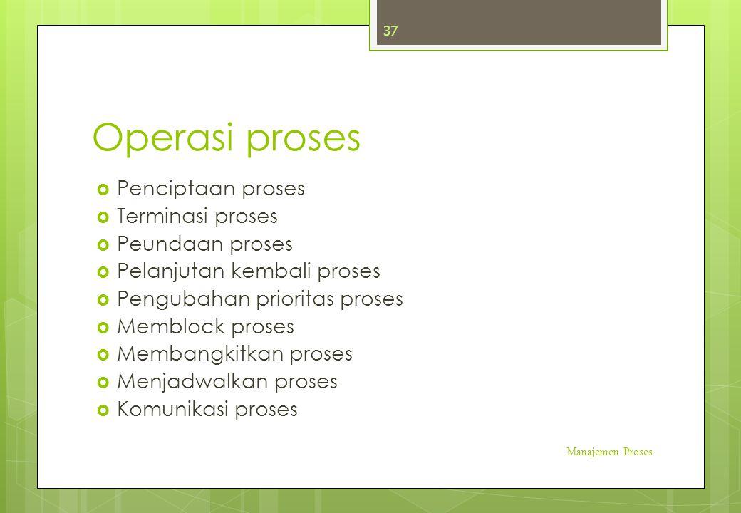 Operasi proses  Penciptaan proses  Terminasi proses  Peundaan proses  Pelanjutan kembali proses  Pengubahan prioritas proses  Memblock proses 