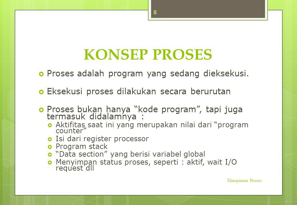 KONSEP PROSES  Proses adalah entiti aktif, mempunyai program counter yang menunjuk ke instruksi selanjutnya yang akan dieksekusi  Dua proses yang merupakan program yang sama mempunyai urutan eksekusi yang terpisah  Suatu proses membutuhkan resource untuk menyelesaikan pekerjaannya, dimana resource tersebut dialokasikan oleh proses pada saat dibuat atau dieksekusi Manajemen Proses 9