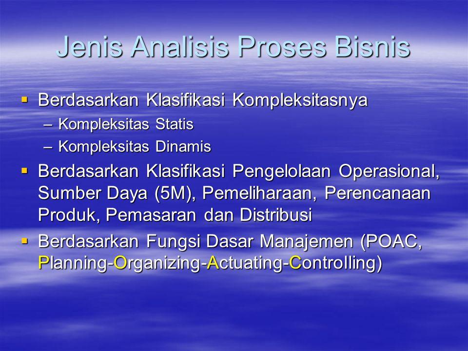 Jenis Analisis Proses Bisnis  Berdasarkan Klasifikasi Kompleksitasnya –Kompleksitas Statis –Kompleksitas Dinamis  Berdasarkan Klasifikasi Pengelolaa