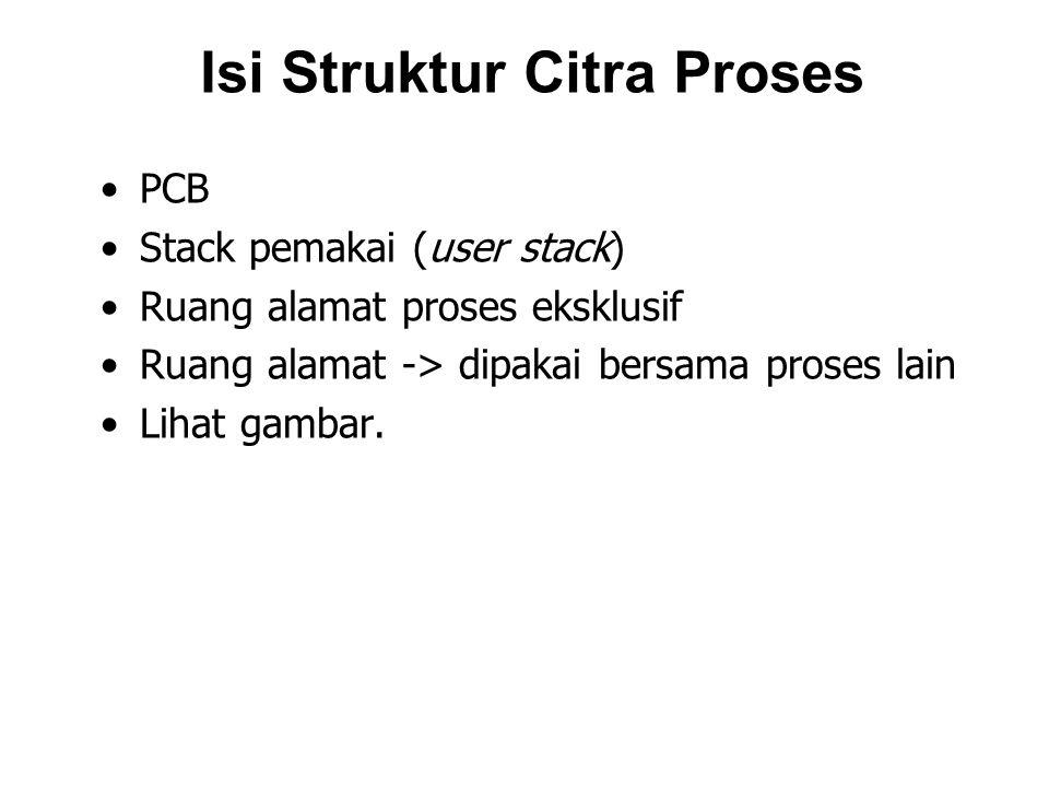Isi Struktur Citra Proses PCB Stack pemakai (user stack) Ruang alamat proses eksklusif Ruang alamat -> dipakai bersama proses lain Lihat gambar.