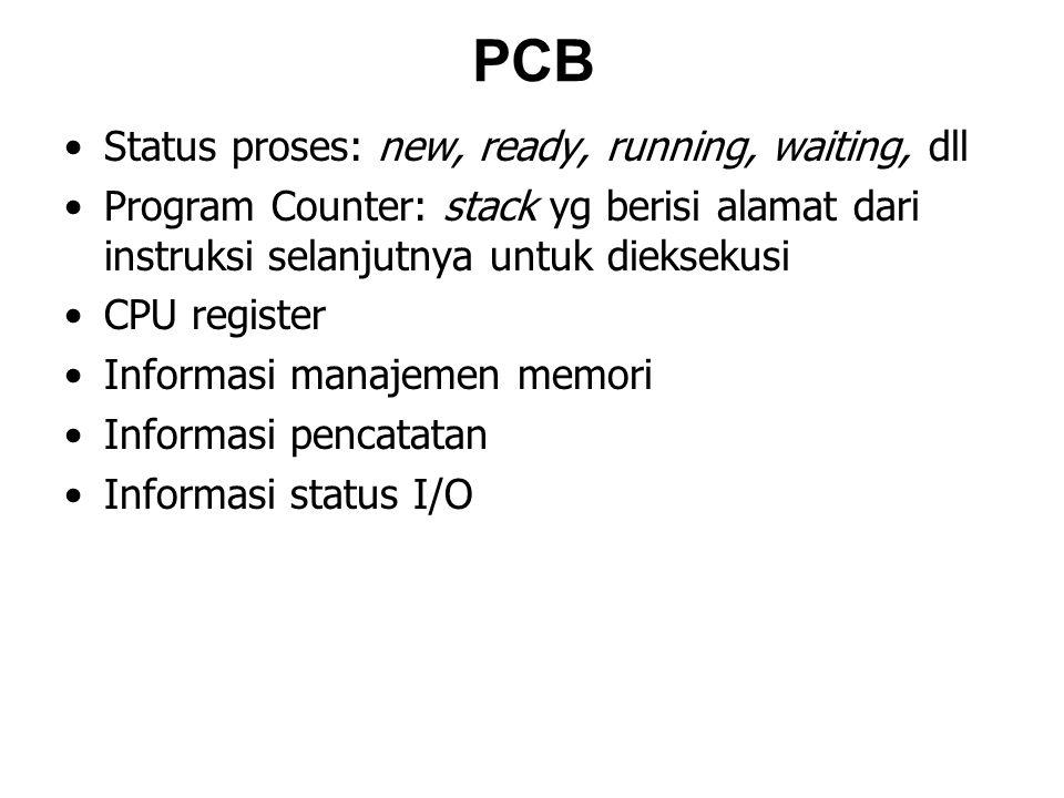 PCB Status proses: new, ready, running, waiting, dll Program Counter: stack yg berisi alamat dari instruksi selanjutnya untuk dieksekusi CPU register