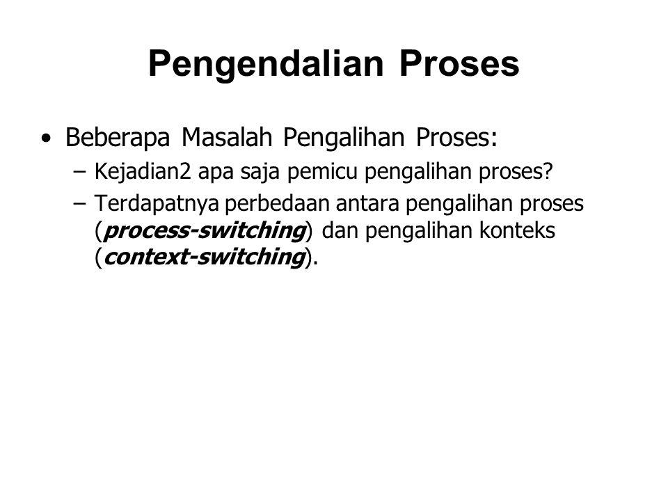 Pengendalian Proses Beberapa Masalah Pengalihan Proses: –Kejadian2 apa saja pemicu pengalihan proses? –Terdapatnya perbedaan antara pengalihan proses
