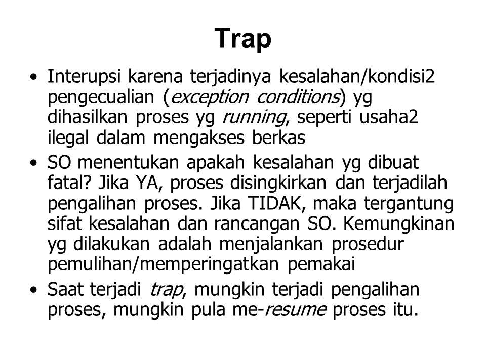 Trap Interupsi karena terjadinya kesalahan/kondisi2 pengecualian (exception conditions) yg dihasilkan proses yg running, seperti usaha2 ilegal dalam mengakses berkas SO menentukan apakah kesalahan yg dibuat fatal.