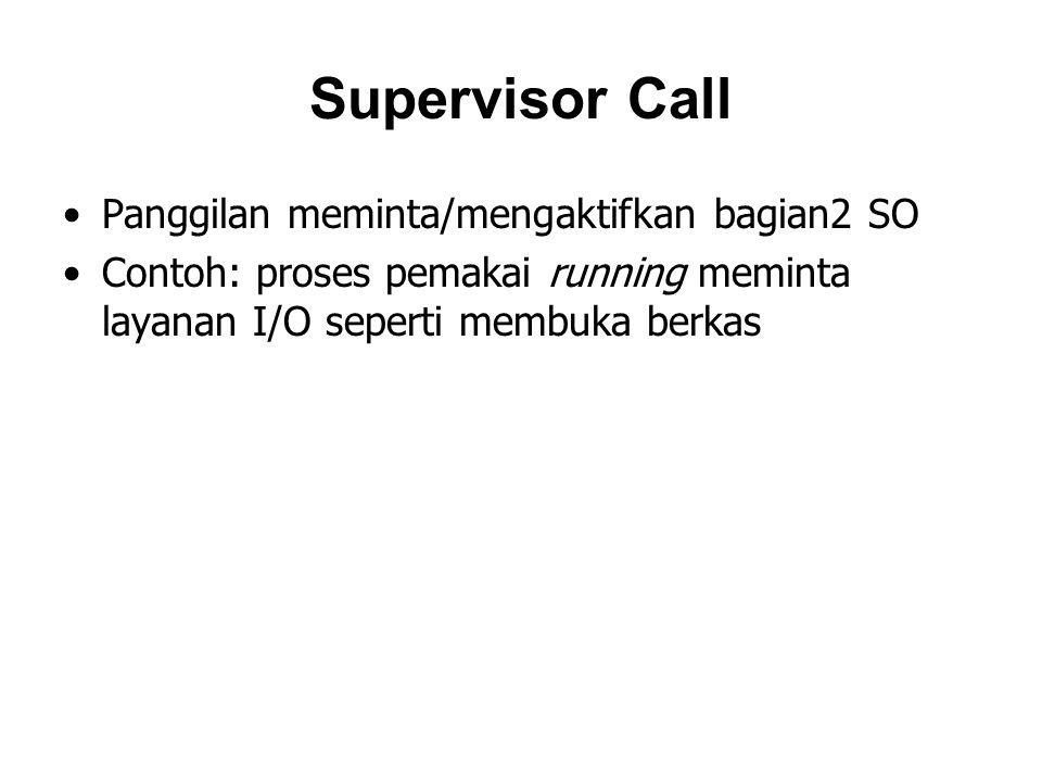 Supervisor Call Panggilan meminta/mengaktifkan bagian2 SO Contoh: proses pemakai running meminta layanan I/O seperti membuka berkas