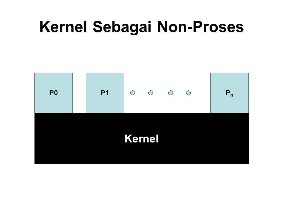 Kernel Sebagai Non-Proses Kernel P0P1PnPn
