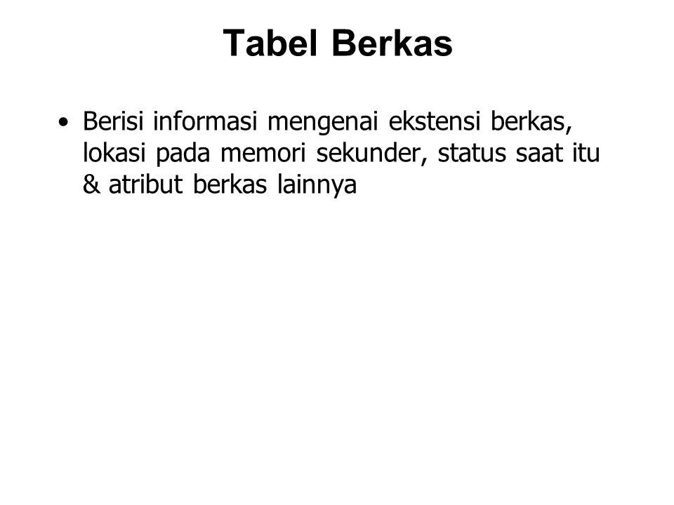 Tabel Berkas Berisi informasi mengenai ekstensi berkas, lokasi pada memori sekunder, status saat itu & atribut berkas lainnya
