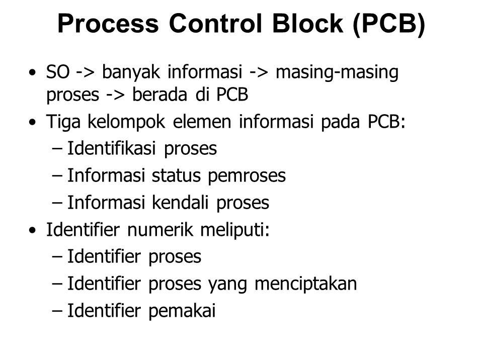 Process Control Block (PCB) SO -> banyak informasi -> masing-masing proses -> berada di PCB Tiga kelompok elemen informasi pada PCB: –Identifikasi proses –Informasi status pemroses –Informasi kendali proses Identifier numerik meliputi: –Identifier proses –Identifier proses yang menciptakan –Identifier pemakai