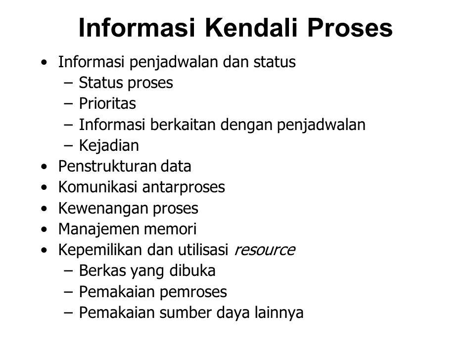 Informasi Kendali Proses Informasi penjadwalan dan status –Status proses –Prioritas –Informasi berkaitan dengan penjadwalan –Kejadian Penstrukturan data Komunikasi antarproses Kewenangan proses Manajemen memori Kepemilikan dan utilisasi resource –Berkas yang dibuka –Pemakaian pemroses –Pemakaian sumber daya lainnya