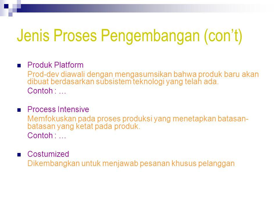 Jenis Proses Pengembangan (con't) Produk Platform Prod-dev diawali dengan mengasumsikan bahwa produk baru akan dibuat berdasarkan subsistem teknologi