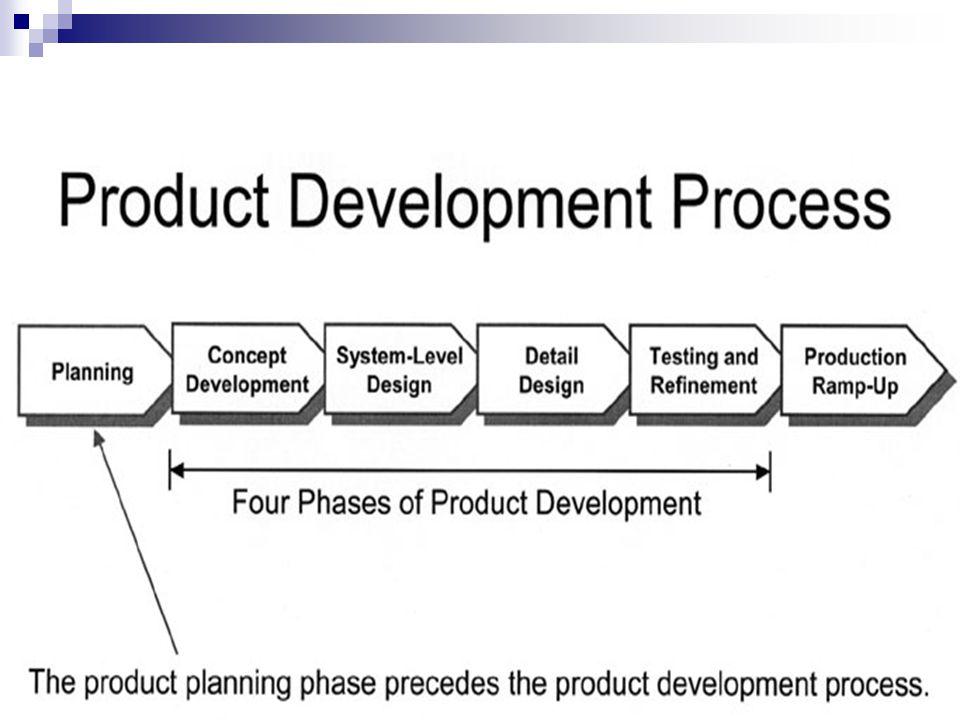Proses Prod-Dev Perencanaan Pengembangan Konsep Perancangan Tingkat Sistem.