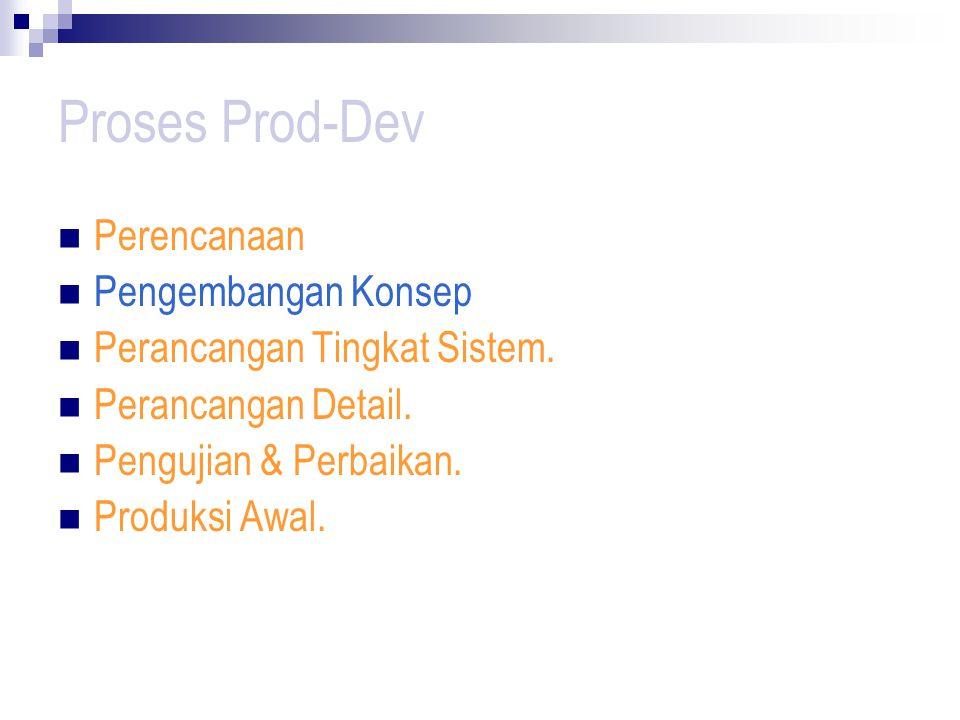 Proses Prod-Dev Perencanaan Pengembangan Konsep Perancangan Tingkat Sistem. Perancangan Detail. Pengujian & Perbaikan. Produksi Awal.