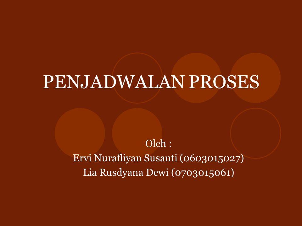 PENJADWALAN PROSES Oleh : Ervi Nurafliyan Susanti (0603015027) Lia Rusdyana Dewi (0703015061)