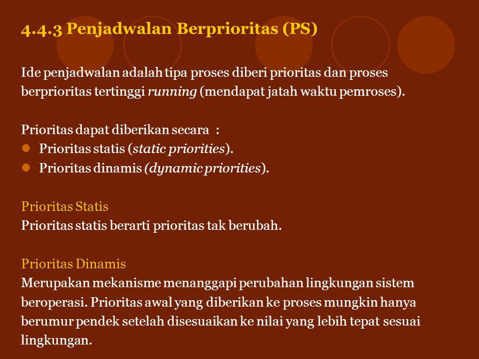 4.4.3 Penjadwalan Berprioritas (PS) Ide penjadwalan adalah tipa proses diberi prioritas dan proses berprioritas tertinggi running (mendapat jatah wakt
