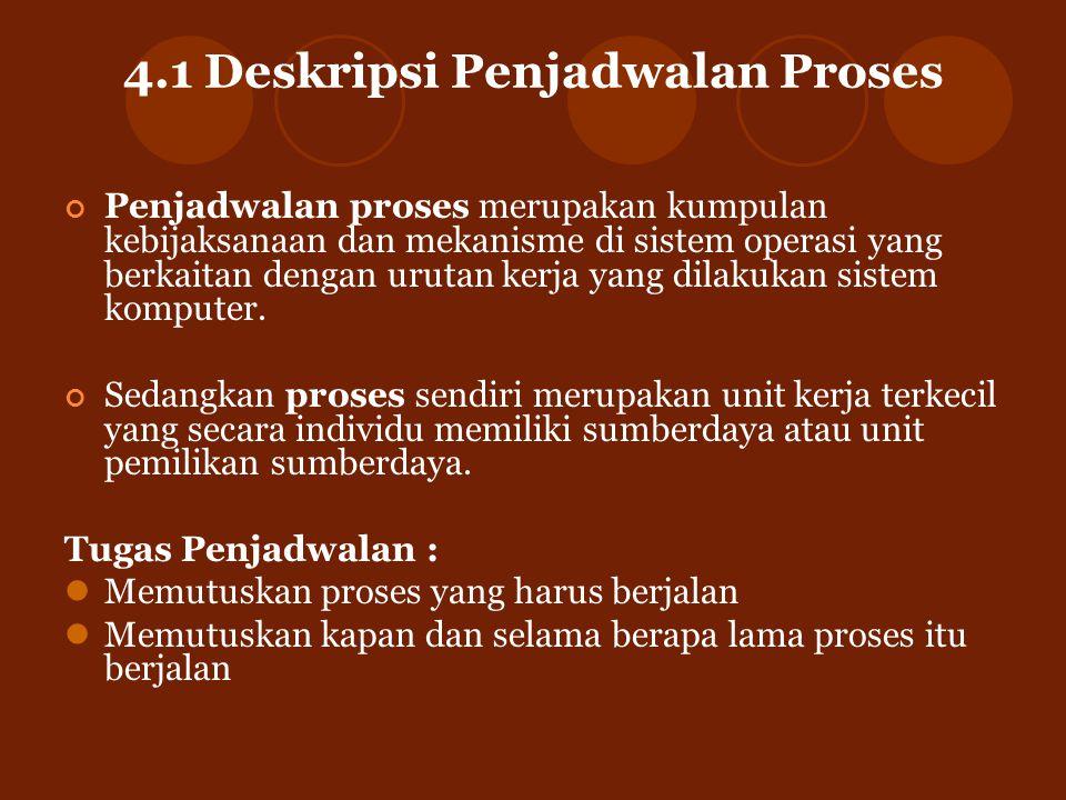 4.1 Deskripsi Penjadwalan Proses Penjadwalan proses merupakan kumpulan kebijaksanaan dan mekanisme di sistem operasi yang berkaitan dengan urutan kerj