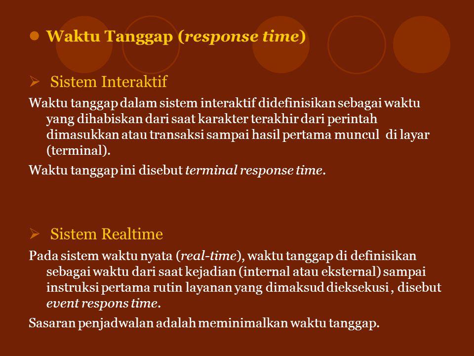 Variasi yang diterpakan pada Sistem Waktu Nyata Karena sistem waktu nyata sering mempunyai deadline absolut, maka penjadwalan dapat berdasarkan deadline.