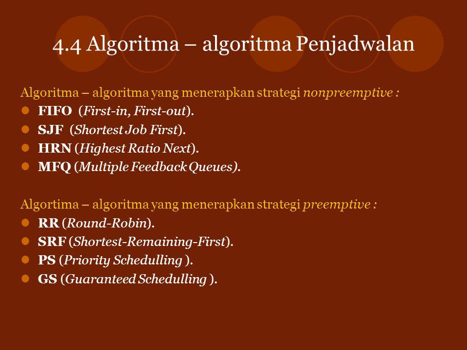 4.4 Algoritma – algoritma Penjadwalan Algoritma – algoritma yang menerapkan strategi nonpreemptive : FIFO (First-in, First-out). SJF (Shortest Job Fir