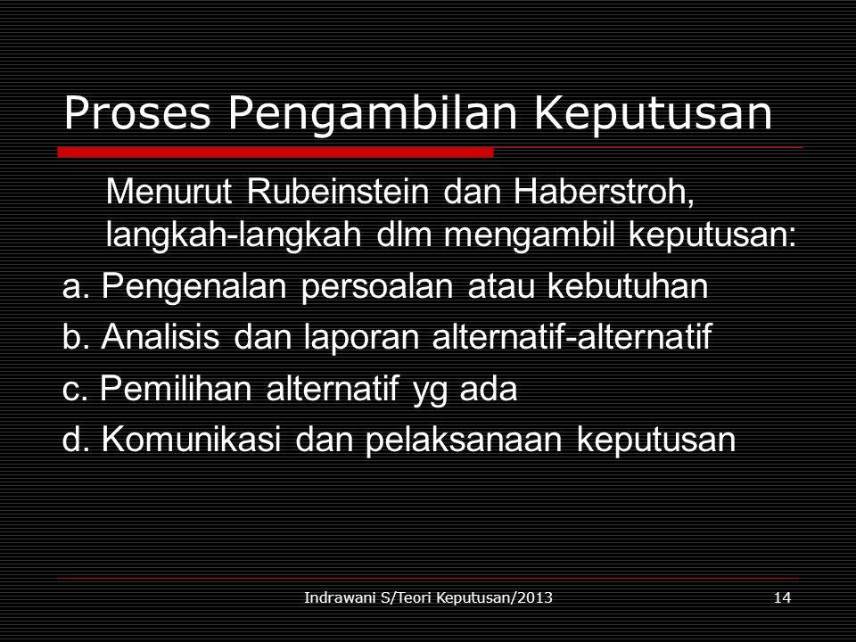 Indrawani S/Teori Keputusan/201314 Proses Pengambilan Keputusan Menurut Rubeinstein dan Haberstroh, langkah-langkah dlm mengambil keputusan: a. Pengen