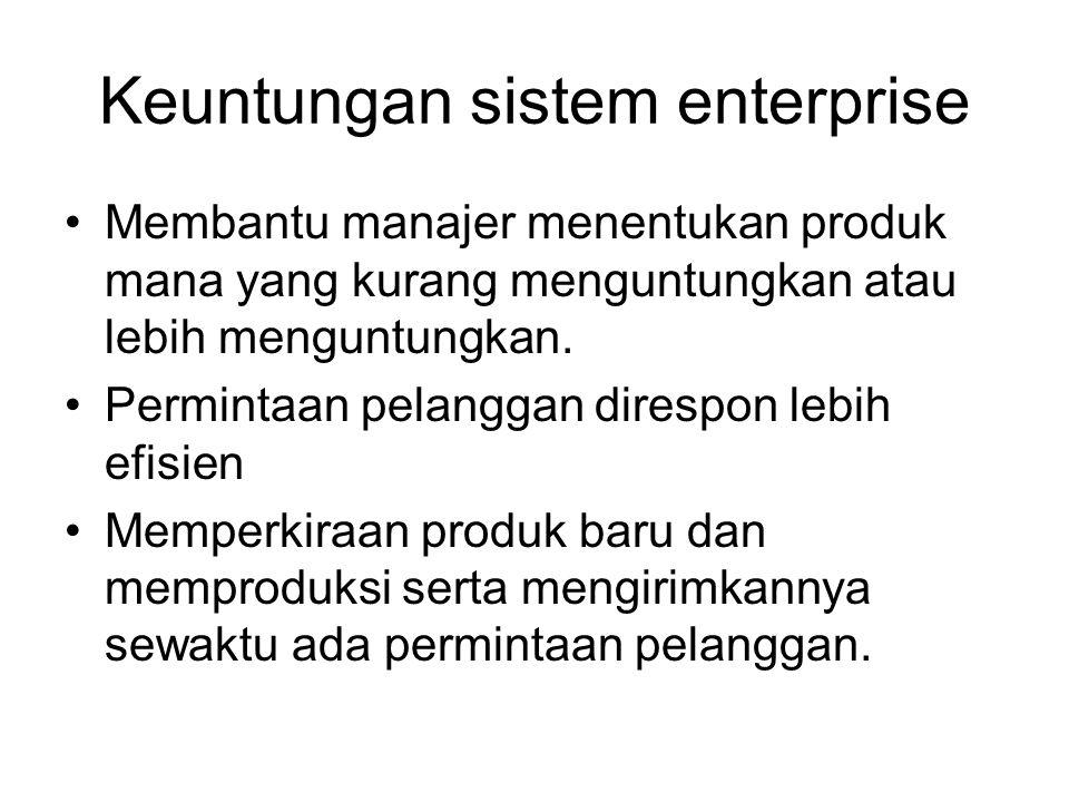 Keuntungan sistem enterprise Membantu manajer menentukan produk mana yang kurang menguntungkan atau lebih menguntungkan. Permintaan pelanggan direspon