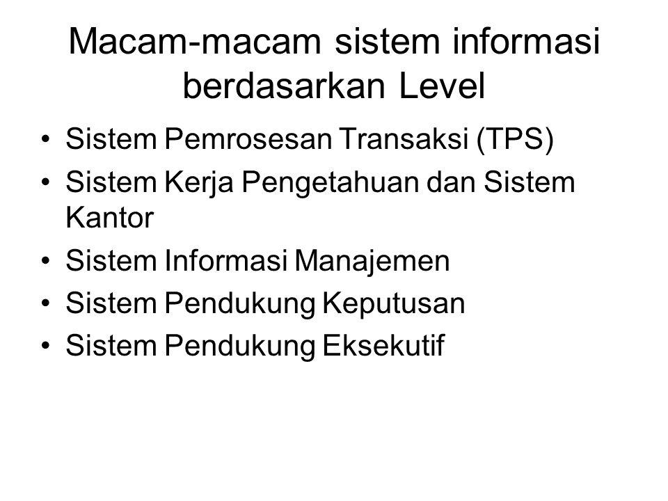 Macam-macam sistem informasi berdasarkan Level Sistem Pemrosesan Transaksi (TPS) Sistem Kerja Pengetahuan dan Sistem Kantor Sistem Informasi Manajemen Sistem Pendukung Keputusan Sistem Pendukung Eksekutif