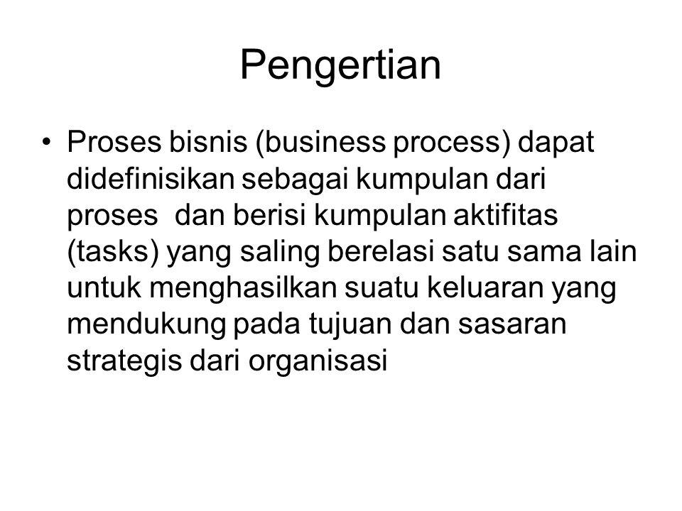 Pengertian Proses bisnis (business process) dapat didefinisikan sebagai kumpulan dari proses dan berisi kumpulan aktifitas (tasks) yang saling berelasi satu sama lain untuk menghasilkan suatu keluaran yang mendukung pada tujuan dan sasaran strategis dari organisasi