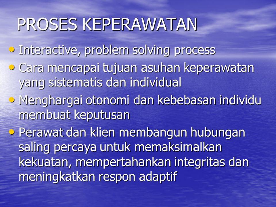 PROSES KEPERAWATAN Interactive, problem solving process Interactive, problem solving process Cara mencapai tujuan asuhan keperawatan yang sistematis d