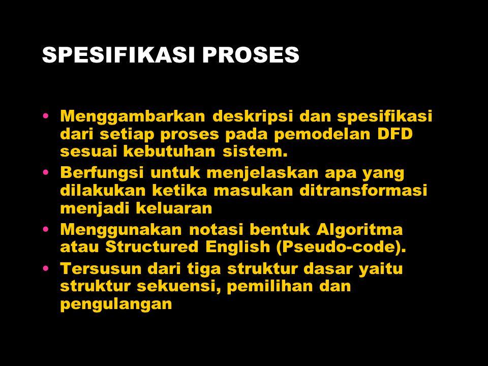 SPESIFIKASI PROSES Menggambarkan deskripsi dan spesifikasi dari setiap proses pada pemodelan DFD sesuai kebutuhan sistem. Berfungsi untuk menjelaskan