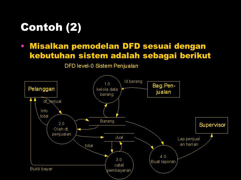 Contoh (2) Misalkan pemodelan DFD sesuai dengan kebutuhan sistem adalah sebagai berikut