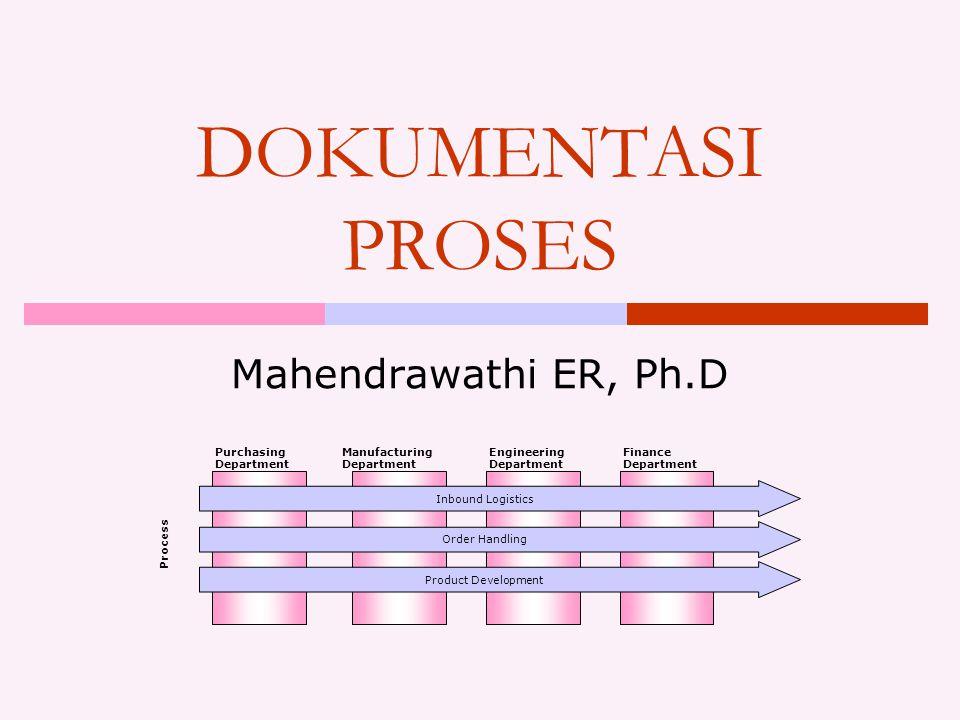 DOKUMENTASI PROSES Mahendrawathi ER, Ph.D Purchasing Department Manufacturing Department Engineering Department Finance Department Process Inbound Logistics Order Handling Product Development