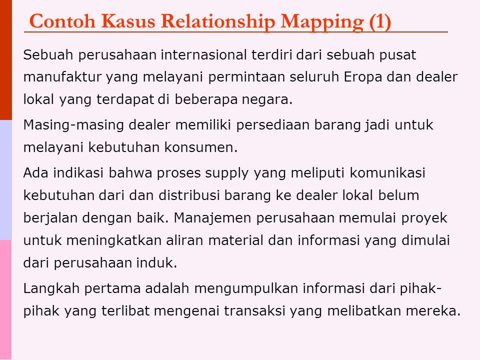 Contoh Kasus Relationship Mapping (1) Sebuah perusahaan internasional terdiri dari sebuah pusat manufaktur yang melayani permintaan seluruh Eropa dan dealer lokal yang terdapat di beberapa negara.