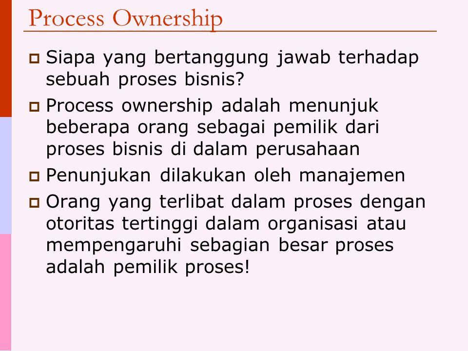 Process Ownership  Siapa yang bertanggung jawab terhadap sebuah proses bisnis?  Process ownership adalah menunjuk beberapa orang sebagai pemilik dar