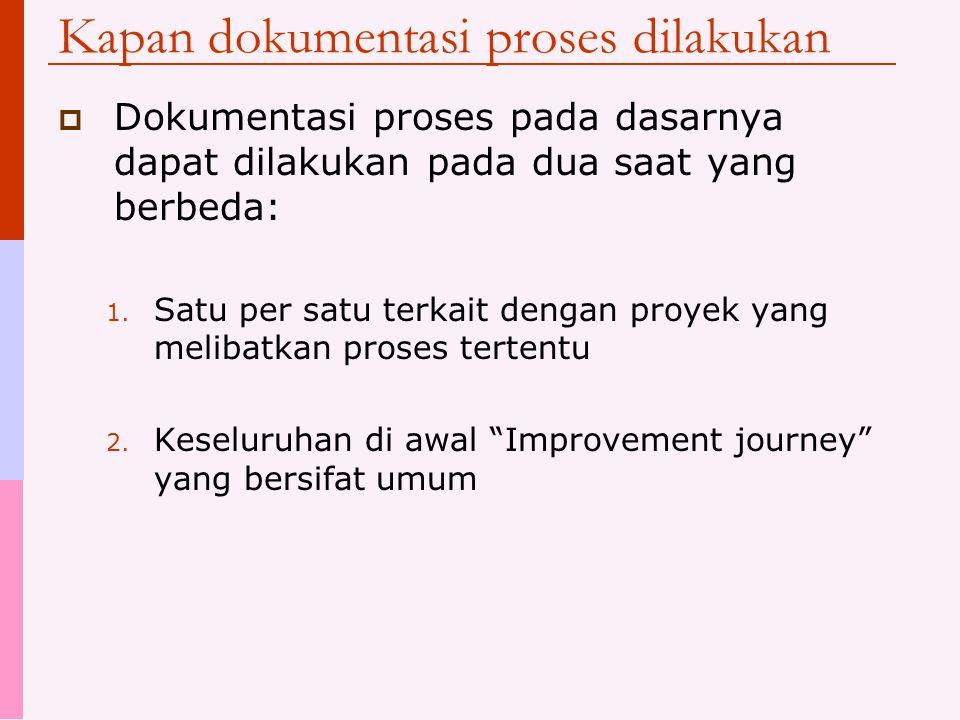 Kapan dokumentasi proses dilakukan  Dokumentasi proses pada dasarnya dapat dilakukan pada dua saat yang berbeda: 1. Satu per satu terkait dengan proy