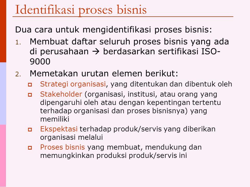 Identifikasi proses bisnis Dua cara untuk mengidentifikasi proses bisnis: 1. Membuat daftar seluruh proses bisnis yang ada di perusahaan  berdasarkan