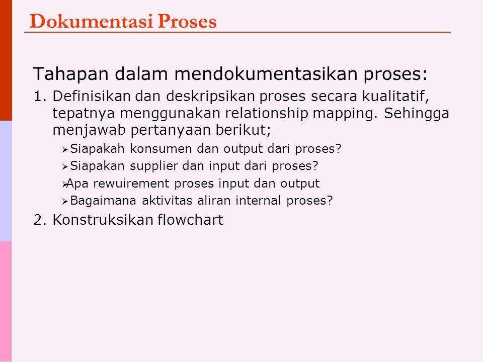 Dokumentasi Proses Tahapan dalam mendokumentasikan proses: 1. Definisikan dan deskripsikan proses secara kualitatif, tepatnya menggunakan relationship
