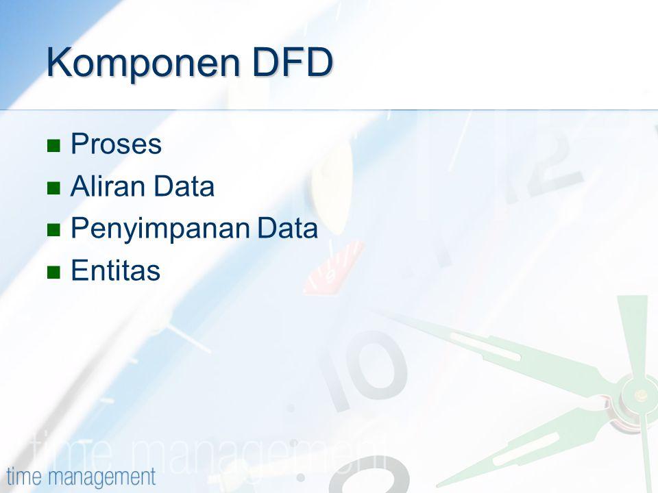 Komponen DFD Proses Aliran Data Penyimpanan Data Entitas