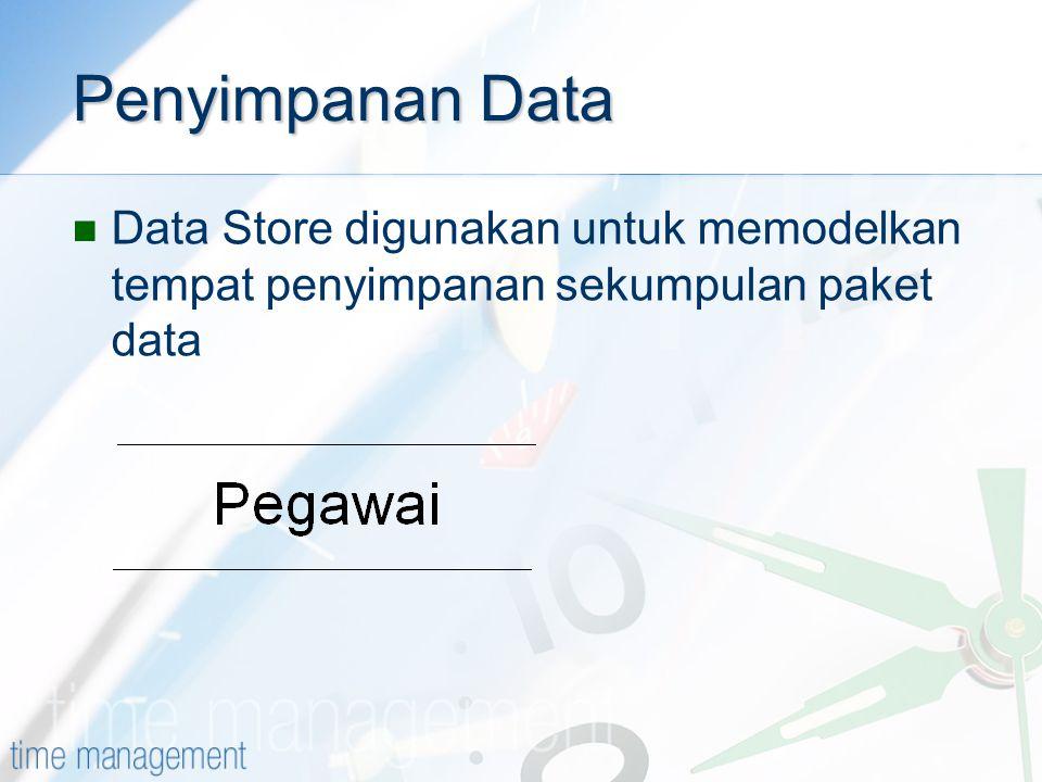 Penyimpanan Data Data Store digunakan untuk memodelkan tempat penyimpanan sekumpulan paket data