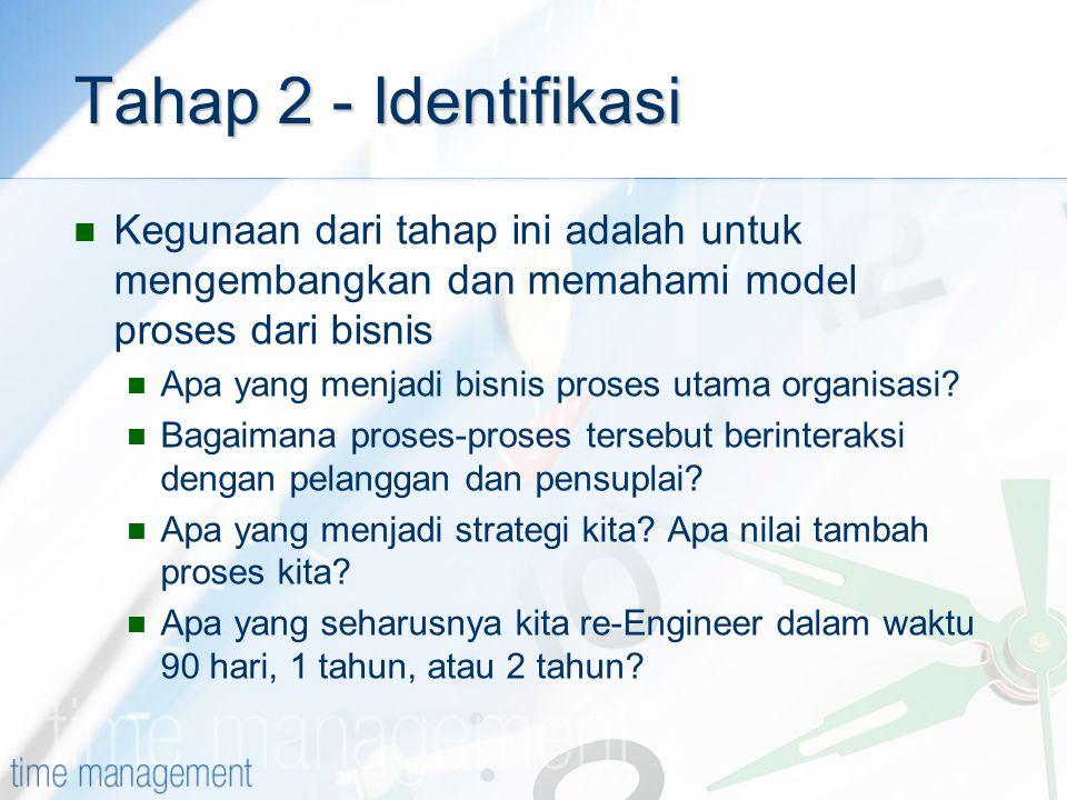 Tahap 2 - Identifikasi Kegunaan dari tahap ini adalah untuk mengembangkan dan memahami model proses dari bisnis Apa yang menjadi bisnis proses utama o