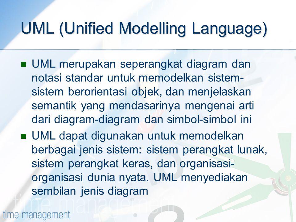 UML (Unified Modelling Language) UML merupakan seperangkat diagram dan notasi standar untuk memodelkan sistem- sistem berorientasi objek, dan menjelas