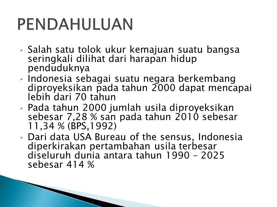 Salah satu tolok ukur kemajuan suatu bangsa seringkali dilihat dari harapan hidup penduduknya Indonesia sebagai suatu negara berkembang diproyeksikan