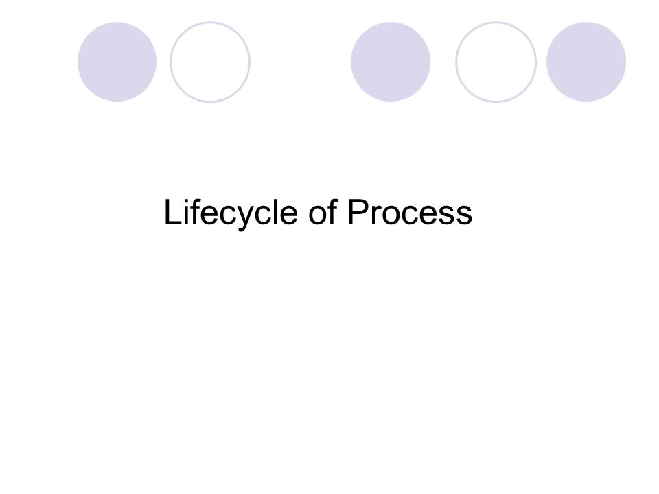 Lifecycle of Process
