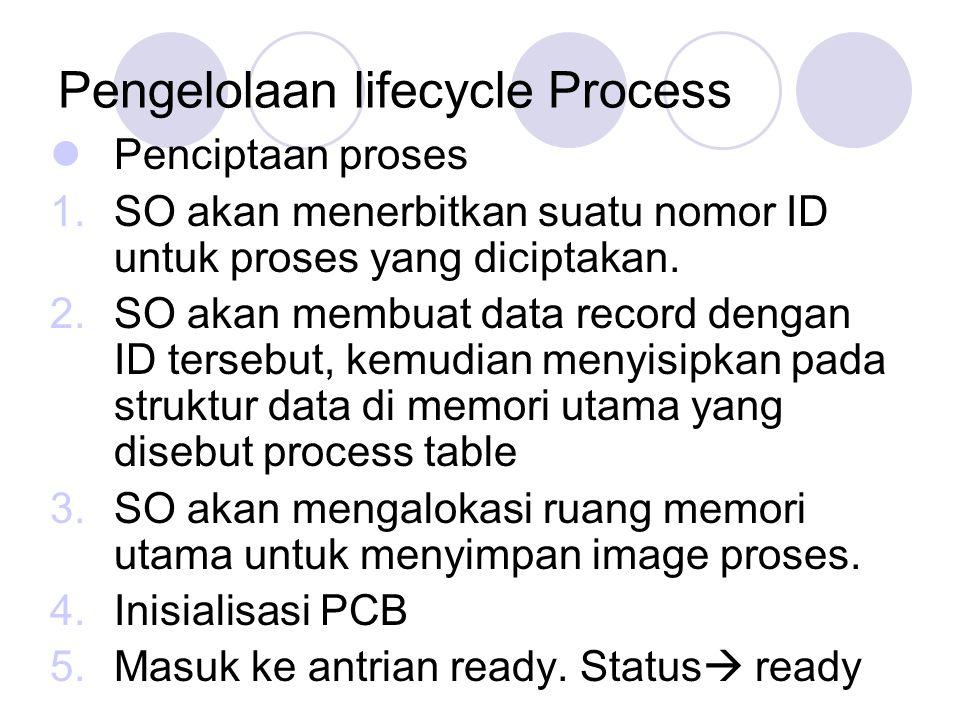 Pengelolaan lifecycle Process Penciptaan proses 1.SO akan menerbitkan suatu nomor ID untuk proses yang diciptakan. 2.SO akan membuat data record denga