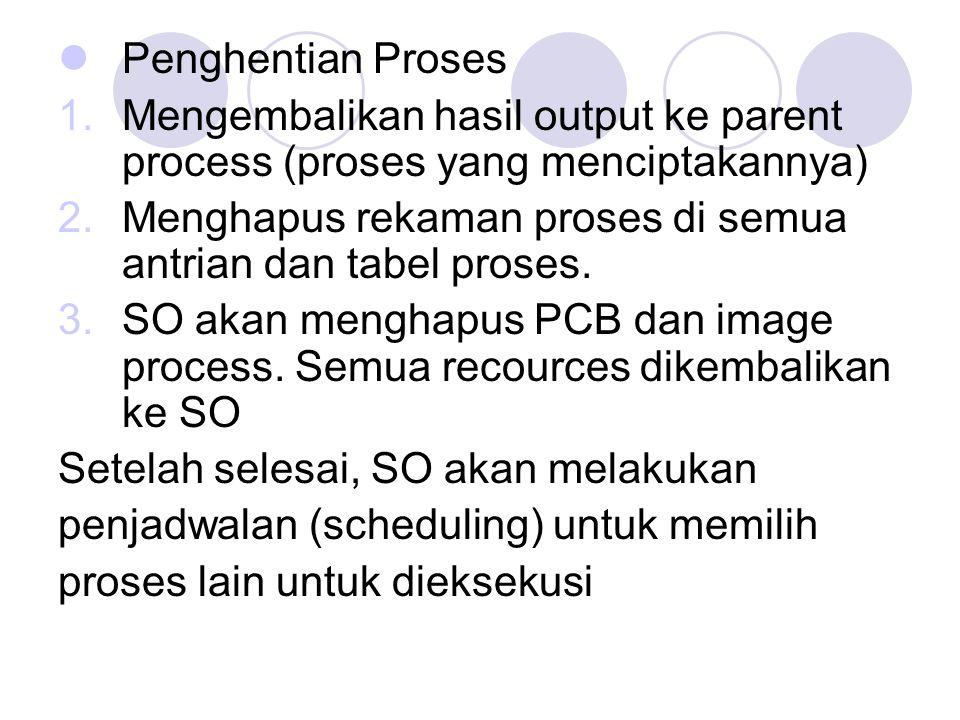 Penghentian Proses 1.Mengembalikan hasil output ke parent process (proses yang menciptakannya) 2.Menghapus rekaman proses di semua antrian dan tabel p