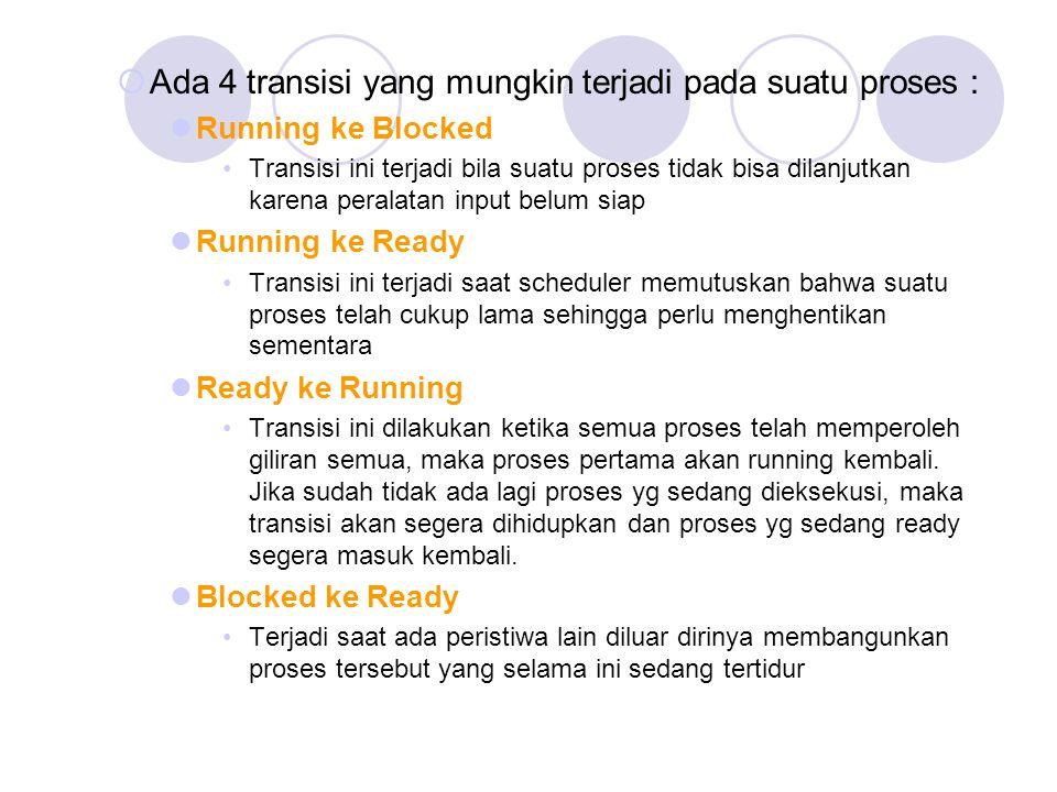  Ada 4 transisi yang mungkin terjadi pada suatu proses : Running ke Blocked Transisi ini terjadi bila suatu proses tidak bisa dilanjutkan karena pera