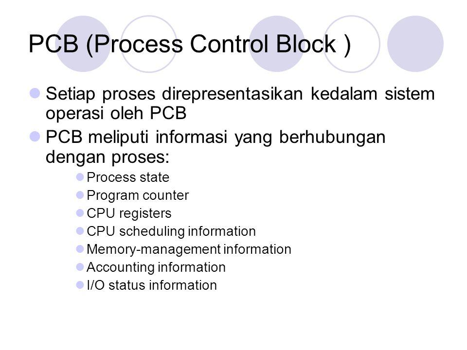 PCB (Process Control Block ) Setiap proses direpresentasikan kedalam sistem operasi oleh PCB PCB meliputi informasi yang berhubungan dengan proses: Pr