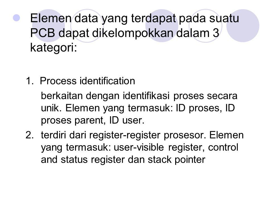 Elemen data yang terdapat pada suatu PCB dapat dikelompokkan dalam 3 kategori: 1. Process identification berkaitan dengan identifikasi proses secara u
