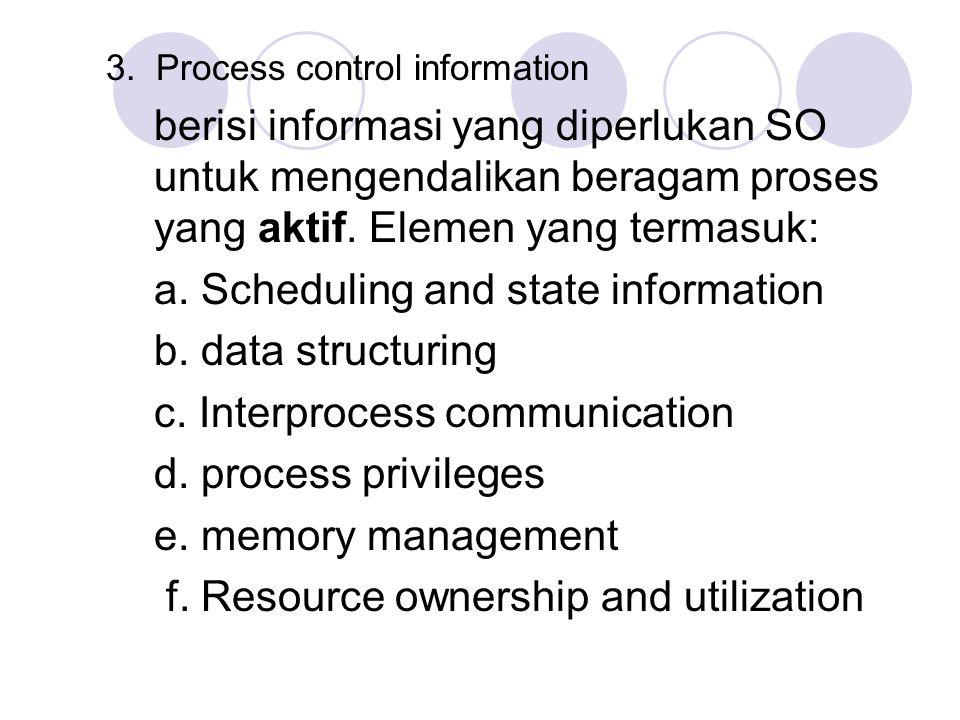 3. Process control information berisi informasi yang diperlukan SO untuk mengendalikan beragam proses yang aktif. Elemen yang termasuk: a. Scheduling