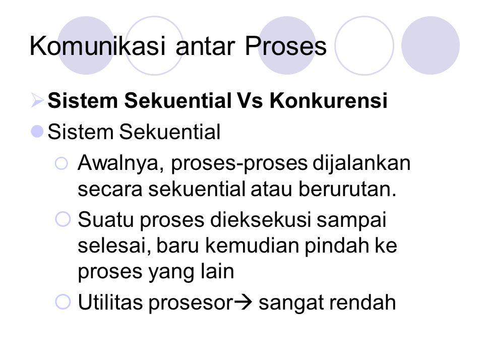 Komunikasi antar Proses  Sistem Sekuential Vs Konkurensi Sistem Sekuential  Awalnya, proses-proses dijalankan secara sekuential atau berurutan.  Su