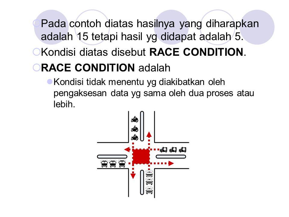  Pada contoh diatas hasilnya yang diharapkan adalah 15 tetapi hasil yg didapat adalah 5.  Kondisi diatas disebut RACE CONDITION.  RACE CONDITION ad