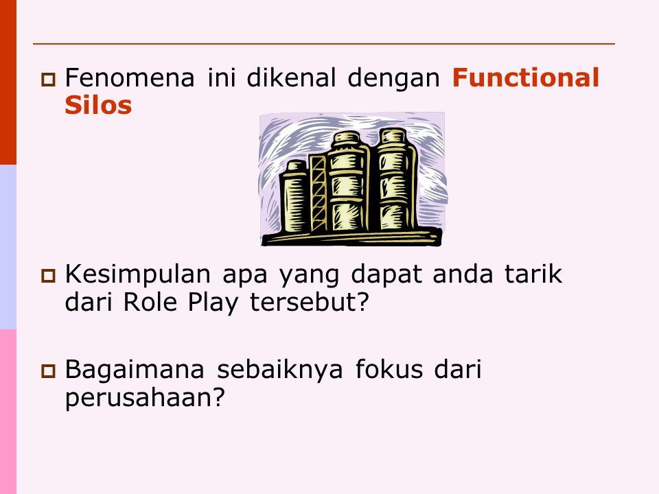 Fenomena ini dikenal dengan Functional Silos  Kesimpulan apa yang dapat anda tarik dari Role Play tersebut?  Bagaimana sebaiknya fokus dari perusa