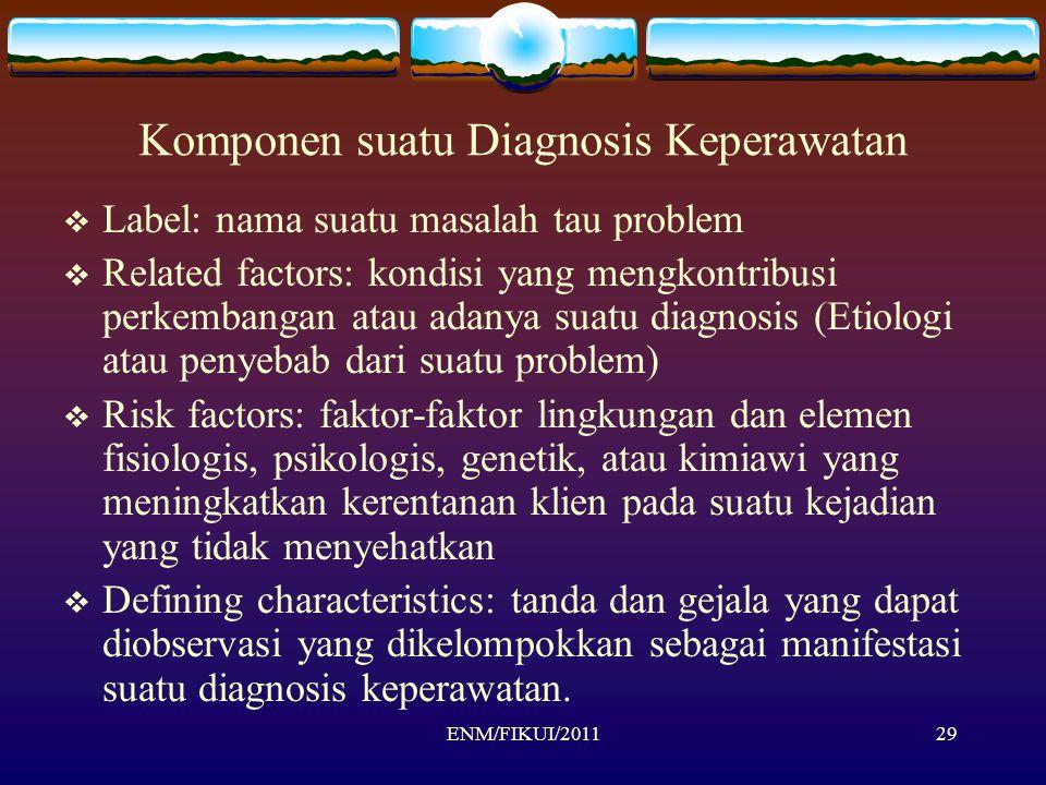 ENM/FIKUI/201129 Komponen suatu Diagnosis Keperawatan  Label: nama suatu masalah tau problem  Related factors: kondisi yang mengkontribusi perkemban